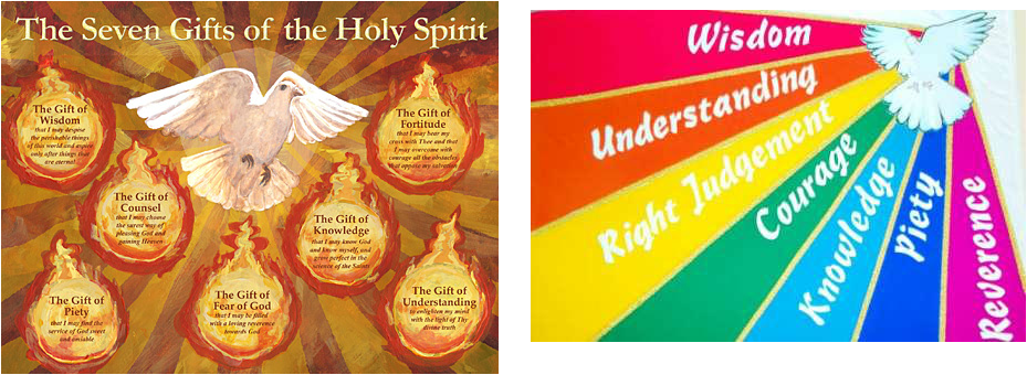 Unit Content 5 - Gifts of Holy Spirit - Confirmation Stage 3 Year 6